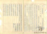 民國38年以前國共兩黨的合作與衝突>抗戰前的剿共>第四次剿共>左、右路軍及獨立部隊支援作戰