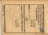 民國38年以前國共兩黨的合作與衝突>抗戰前的剿共>第五次剿共>閩變