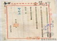 臺灣光復初期的接收與治理>臺灣接收工作>行政機關接收>接收臺灣總督府