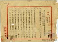 臺灣光復初期的接收與治理>光復初期的經濟整建>產業整建>都市計畫