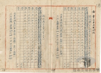 臺灣光復初期的接收與治理>光復初期的經濟整建>公用事業的建設>鐵路修建