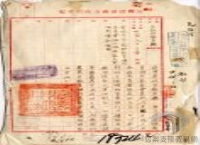 臺灣光復初期的接收與治理>光復初期的社會發展>教育發展>6年國民義務教育