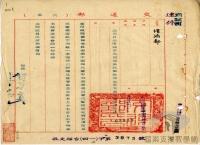 民國38 年以後臺灣政治發展>中央政府遷臺>中國國民黨中央改造委員會