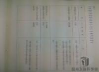 民國38 年以後臺灣政治發展/兩岸關係/臺灣地區與大陸地區人民關係條例