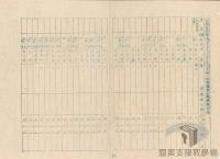 民國38 年以後臺灣政治發展>反共抗俄>一江山戰役與大陳撤退