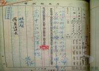 民國38 年以後臺灣政治發展/反共抗俄/反共義士