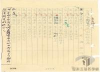 民國38 年以後臺灣政治發展>戒嚴體制的建立>戒嚴令