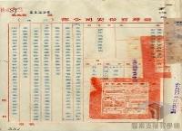 民國38 年以後臺灣政治發展>戒嚴體制下的白色恐怖>臺中武裝工委會案