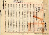 民國38 年以後臺灣政治發展/外交關係(國際關係)/自由中國號事件