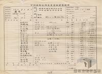 民國38 年以後臺灣政治發展>外交關係(國際關係)>對非洲國家的農經援助