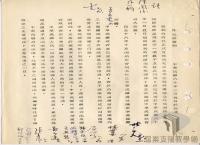 民國38 年以後臺灣政治發展>外交關係(國際關係)>退出聯合國前後斷交效應