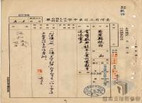 民國38 年以後臺灣政治發展>戒嚴體制下的社會>禁歌
