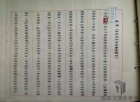 民國38 年以後臺灣政治發展/外交關係(國際關係)/周鴻慶事件與對日關係
