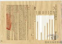 民國38 年以後臺灣政治發展>戒嚴體制下的白色恐怖>林瑞昌、高一生、湯守仁案