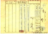 民國34年至70年臺灣經濟發展>推動貿易>對菲律賓貿易