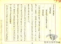 民國34年至70年臺灣經濟發展>推動貿易>貨物輸美