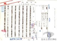 民國34年至70年臺灣經濟發展/產業轉型/第一次石油危機