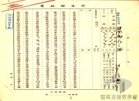 民國34年至70年臺灣經濟發展/產業轉型/亞洲開發銀行