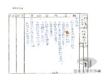 民國34年至70年臺灣經濟發展/產業轉型/第二次石油危機