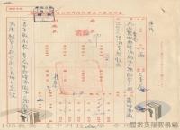 民國34年至70年臺灣經濟發展>重振臺灣經濟>臺灣菸酒產業