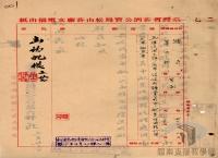 民國34年至70年臺灣經濟發展>重振臺灣經濟>研製酒精汽油彌補汽油短缺