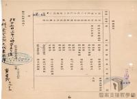 民國34年至70年臺灣經濟發展>推動貿易>中泰經濟合作