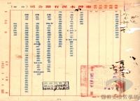 民國34年至70年臺灣經濟發展>推動貿易>水泥外銷