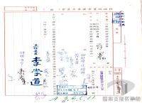 民國34年至70年臺灣經濟發展/推動貿易/設置農業機械化基金