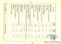 民國34年至70年臺灣經濟發展>推動貿易>開拓臺澳貿易