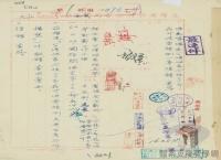 民國34年至70年臺灣經濟發展/產業轉型/菸葉供需與發展