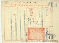 民國34年至70年臺灣經濟發展/產業轉型/第二次出口擴張