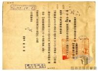 民國34年至70年臺灣經濟發展/推動大型工程/發展國產汽車工業