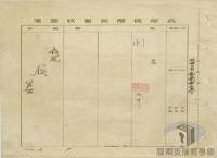 民國34年至70年臺灣經濟發展/推動貿易/石油廢氣供應產業