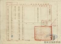 民國34年至70年臺灣經濟發展>推動貿易>石油廢氣供應產業