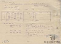 民國34年至70年臺灣經濟發展/產業轉型/亞洲電子會議