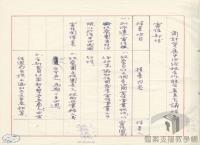 民國34年至70年臺灣經濟發展/產業轉型/國際技術合作