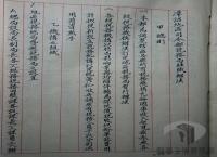 民國34年至70年臺灣經濟發展/日本投降與遷臺初期的經濟問題/龐大軍事支出