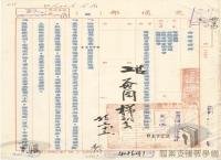 民國34年至87年臺灣議會與地方自治發展>臺灣省議會與省政>反映民意