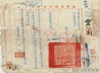 民國34年至87年臺灣議會與地方自治發展>臺灣省議會與省政>白色恐怖