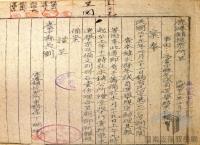 民國34年至87年臺灣議會與地方自治發展>地方議會與地方自治>縣市參議員選舉