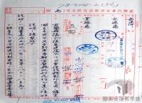 民國34年至87年臺灣議會與地方自治發展/地方議會與地方自治