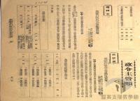 民國34年至87年臺灣議會與地方自治發展>地方自治基層組織