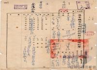 民國34年至70年臺灣經濟發展>重振臺灣經濟>軍需工業襄助經濟