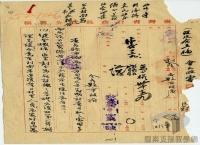 民國34年至87年臺灣議會與地方自治發展>地方自治事業的開展>地方自治的研議