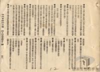 民國34年至87年臺灣議會與地方自治發展>臺灣省議會與省政