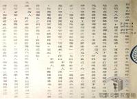 臺灣農工業發展與轉型>農產品運銷>開辦電氣化屠宰場