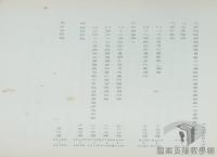 臺灣農工業發展與轉型/第二次進口替代時期/十二項經建計畫