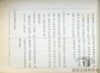 臺灣農工業發展與轉型>產業升級與自由化、國際化>大幅調降關稅