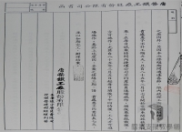 臺灣交通網絡之建設與影響>鐵路與軌道運輸>都會區捷運建設