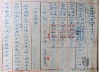 臺灣交通網絡之建設與影響>鐵路與軌道運輸>規劃環島鐵路